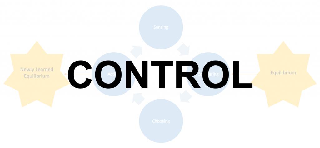 Basic Notions - Control